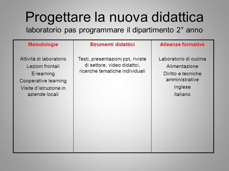 Progettare la nuova didattica laboratorio pas programmare il dipartimento 2° anno