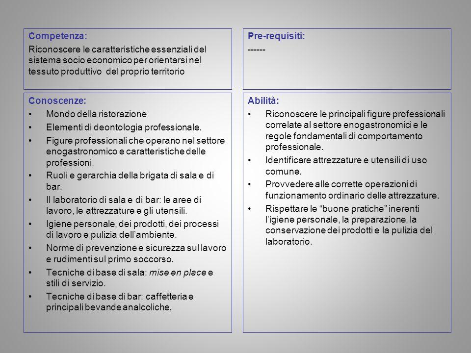 Competenza: Riconoscere le caratteristiche essenziali del sistema socio economico per orientarsi nel tessuto produttivo del proprio territorio.