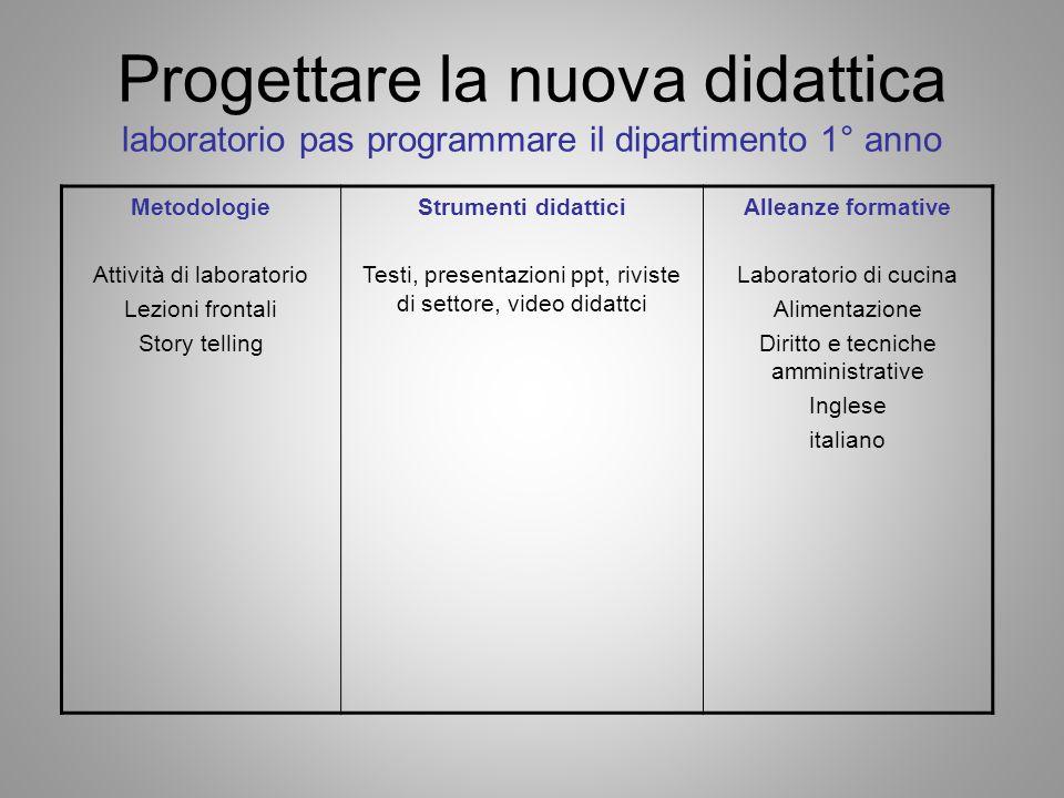 Metodologie Attività di laboratorio Lezioni frontali Story telling