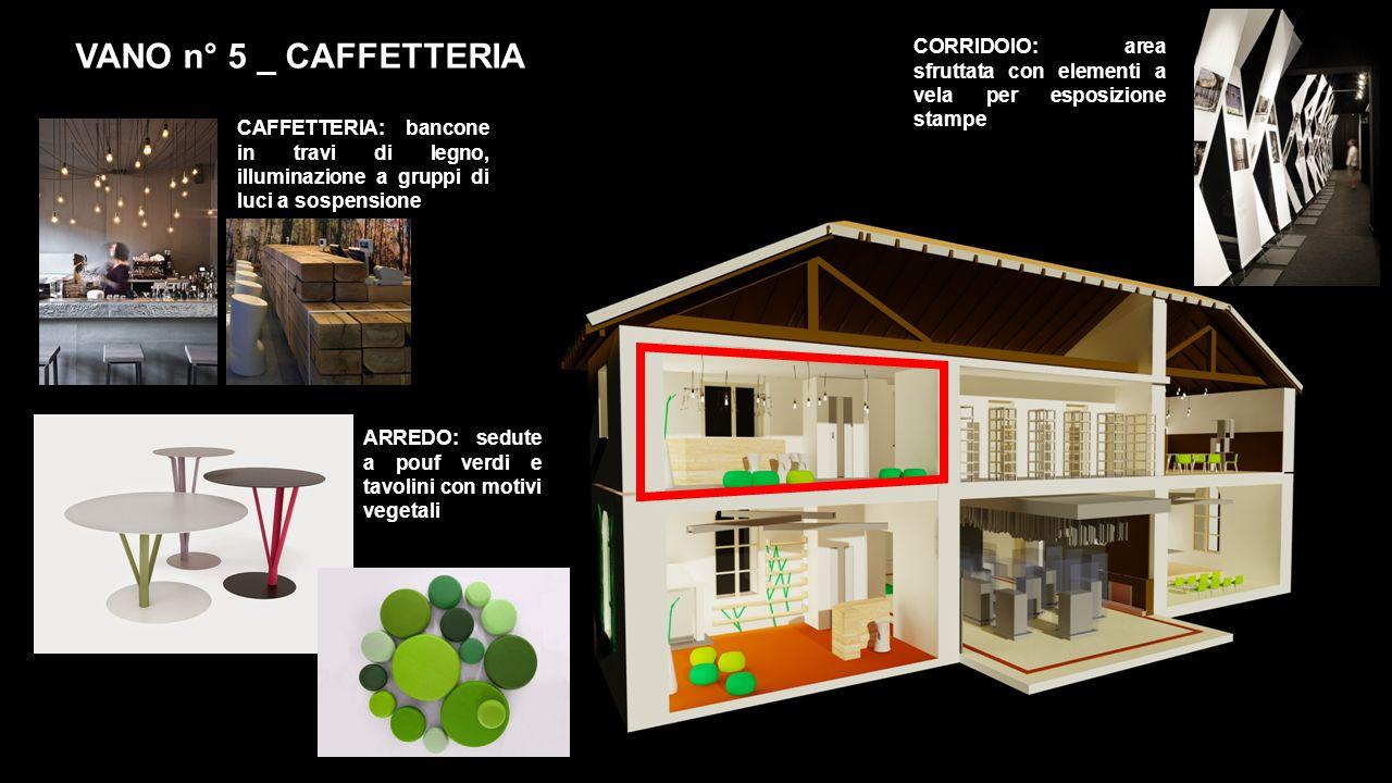 VANO n° 5 _ CAFFETTERIA CORRIDOIO: area sfruttata con elementi a vela per esposizione stampe.