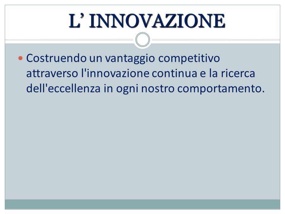 L' INNOVAZIONE Costruendo un vantaggio competitivo attraverso l innovazione continua e la ricerca dell eccellenza in ogni nostro comportamento.