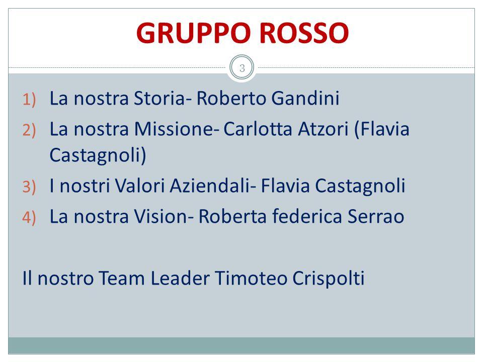 GRUPPO ROSSO La nostra Storia- Roberto Gandini