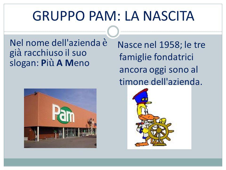 GRUPPO PAM: LA NASCITA Nel nome dell azienda è già racchiuso il suo slogan: Più A Meno.