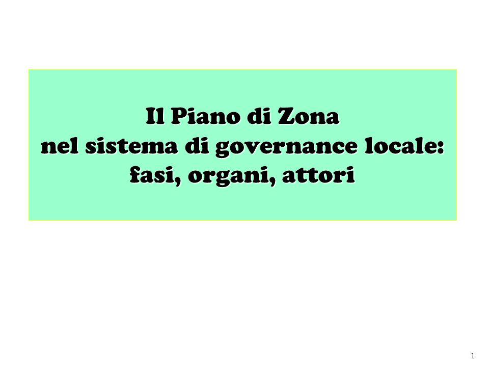 Il Piano di Zona nel sistema di governance locale: fasi, organi, attori