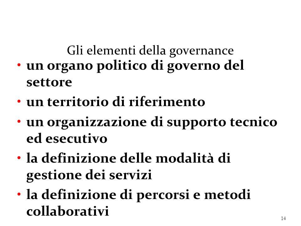 Gli elementi della governance