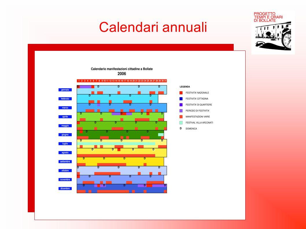 Calendari annuali
