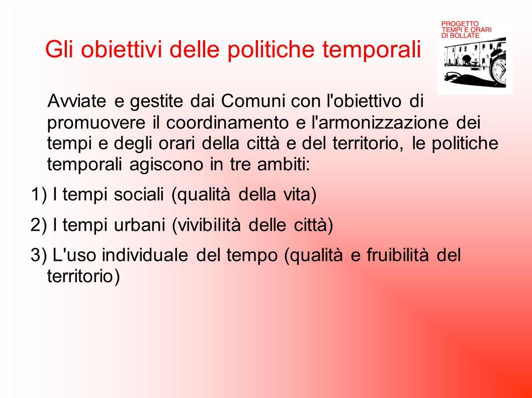 Gli obiettivi delle politiche temporali