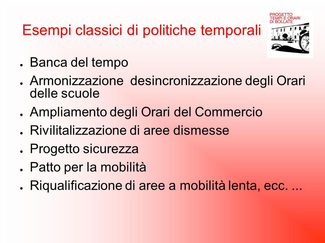 Esempi classici di politiche temporali