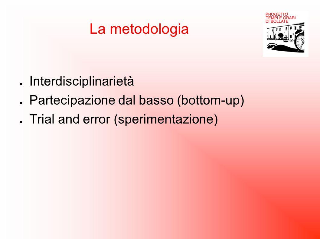 La metodologia Interdisciplinarietà