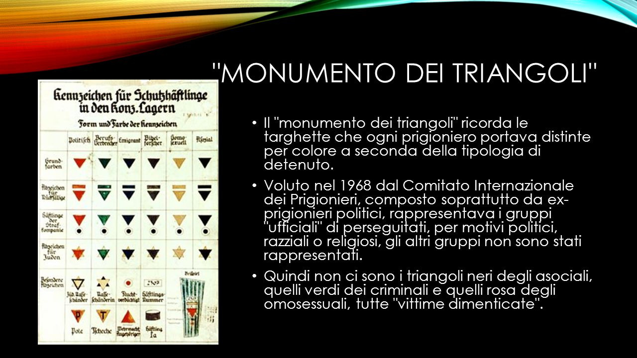 monumento dei triangoli