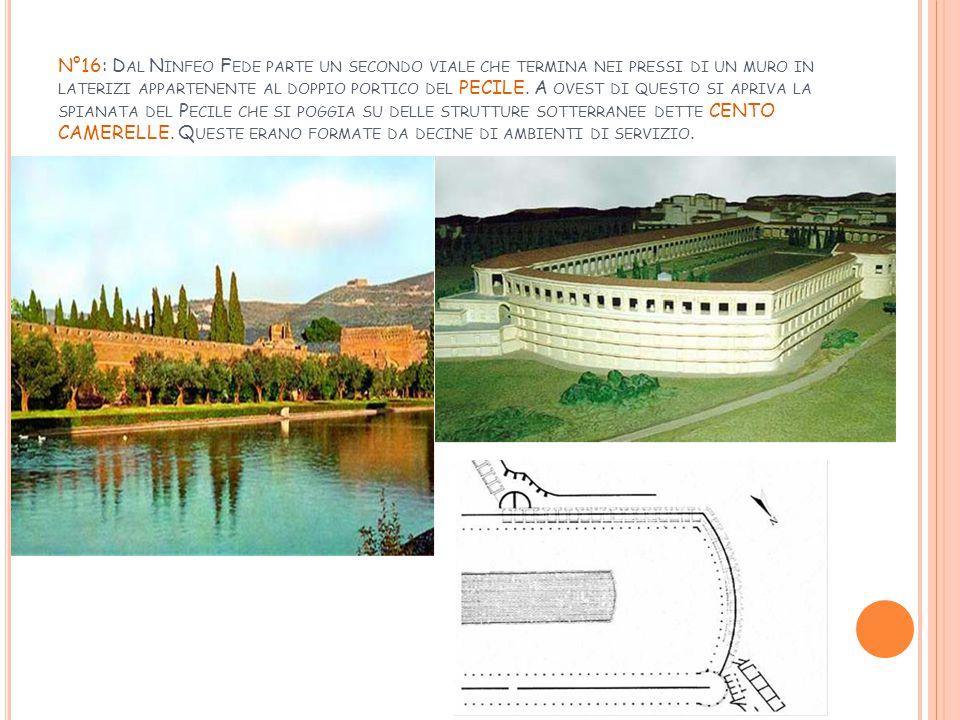 N°16: Dal Ninfeo Fede parte un secondo viale che termina nei pressi di un muro in laterizi appartenente al doppio portico del PECILE.