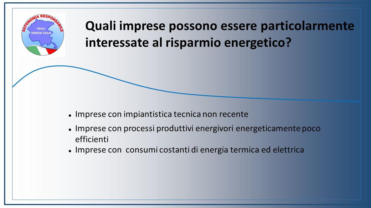 Quali imprese possono essere particolarmente interessate al risparmio energetico