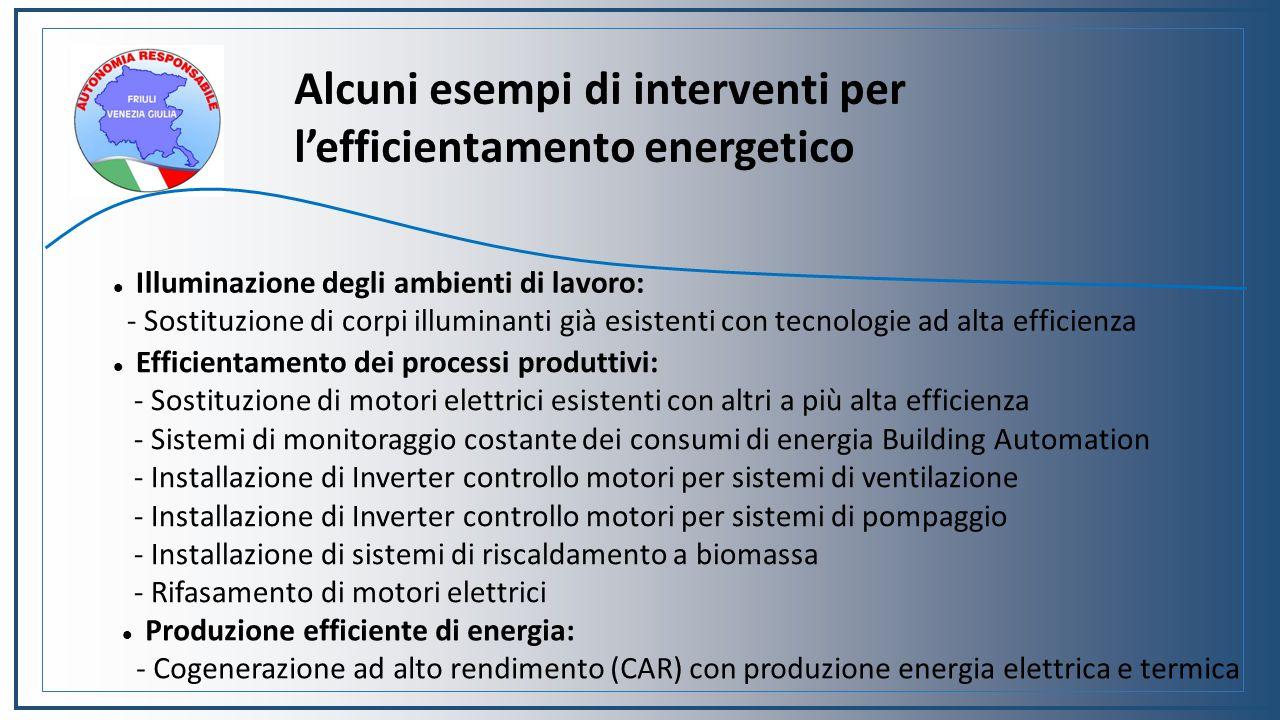 Alcuni esempi di interventi per l'efficientamento energetico