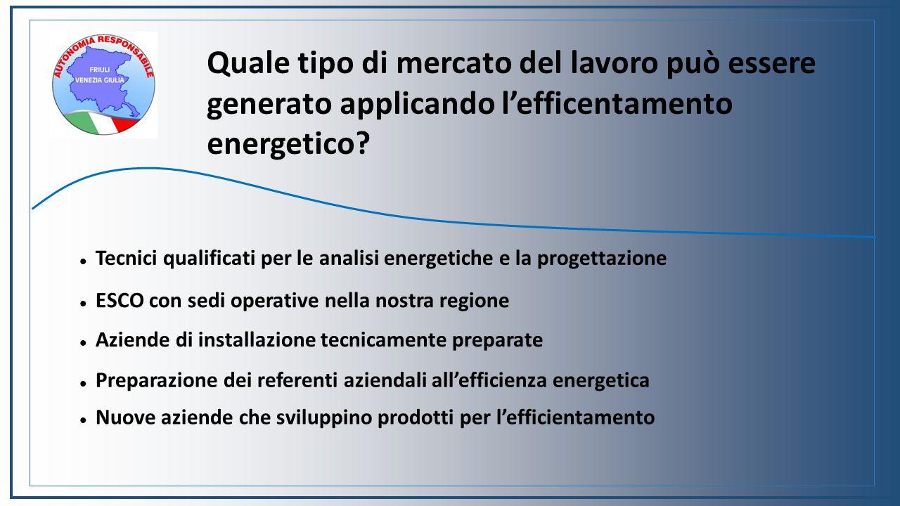 Quale tipo di mercato del lavoro può essere generato applicando l'efficentamento energetico