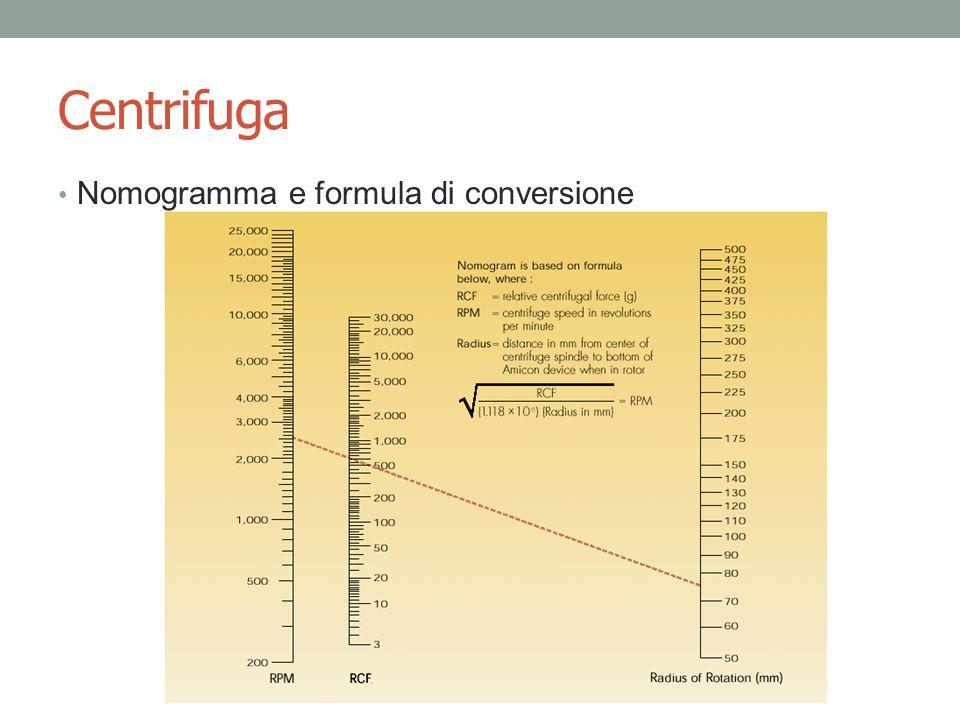 Centrifuga Nomogramma e formula di conversione
