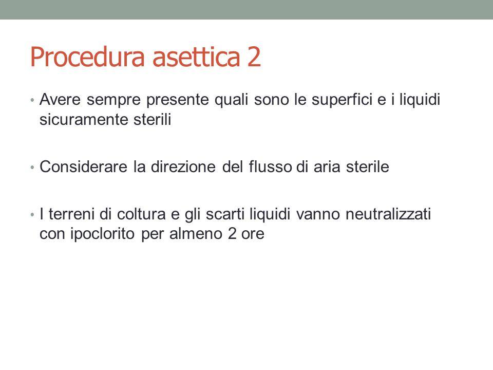 Procedura asettica 2 Avere sempre presente quali sono le superfici e i liquidi sicuramente sterili.