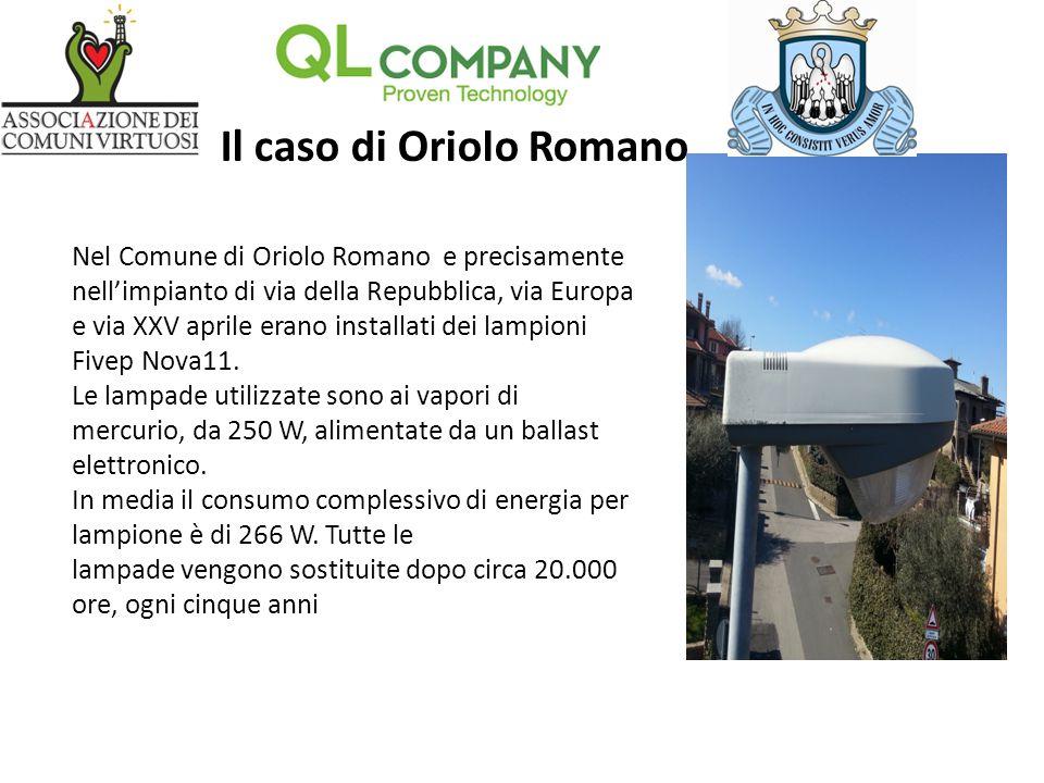 Il caso di Oriolo Romano