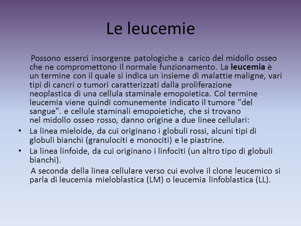 Le leucemie