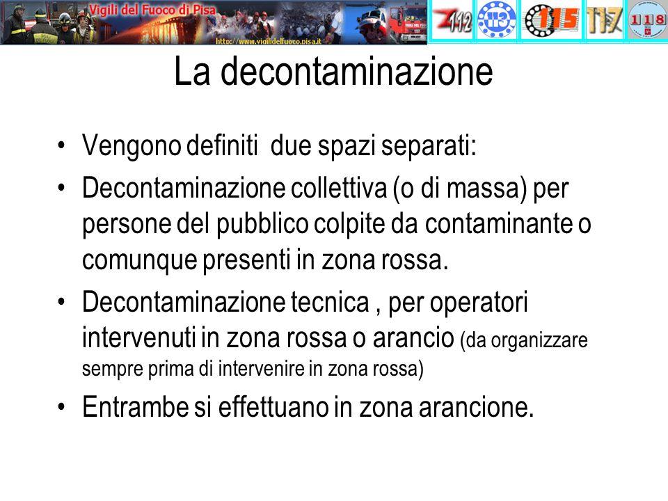 La decontaminazione Vengono definiti due spazi separati:
