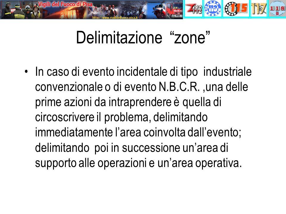 Delimitazione zone