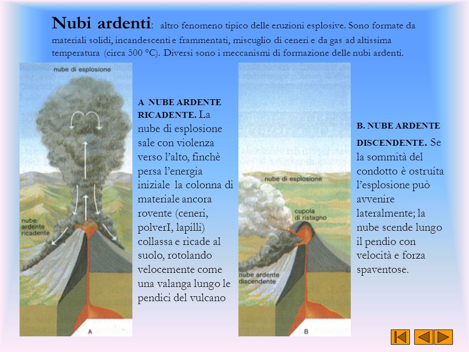 Nubi ardenti: altro fenomeno tipico delle eruzioni esplosive