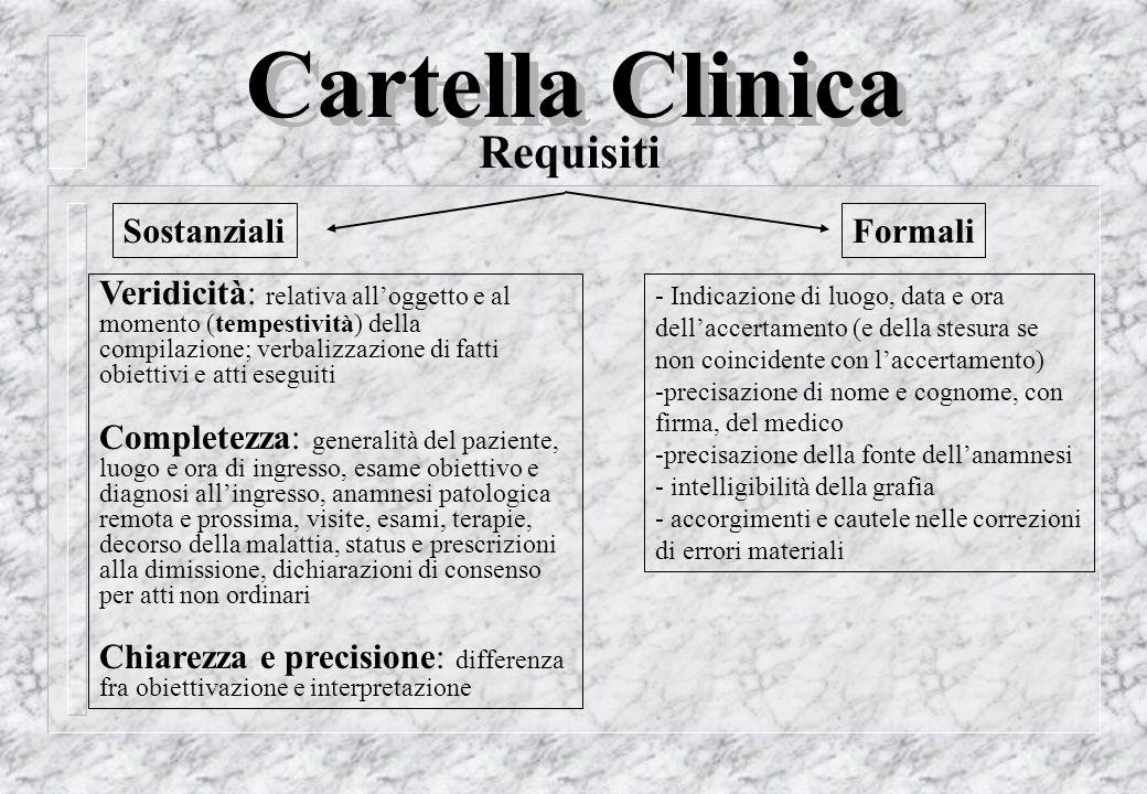 Cartella Clinica Requisiti Sostanziali Formali
