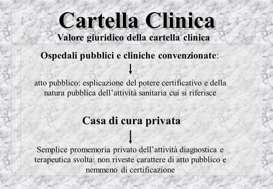 Cartella Clinica Casa di cura privata