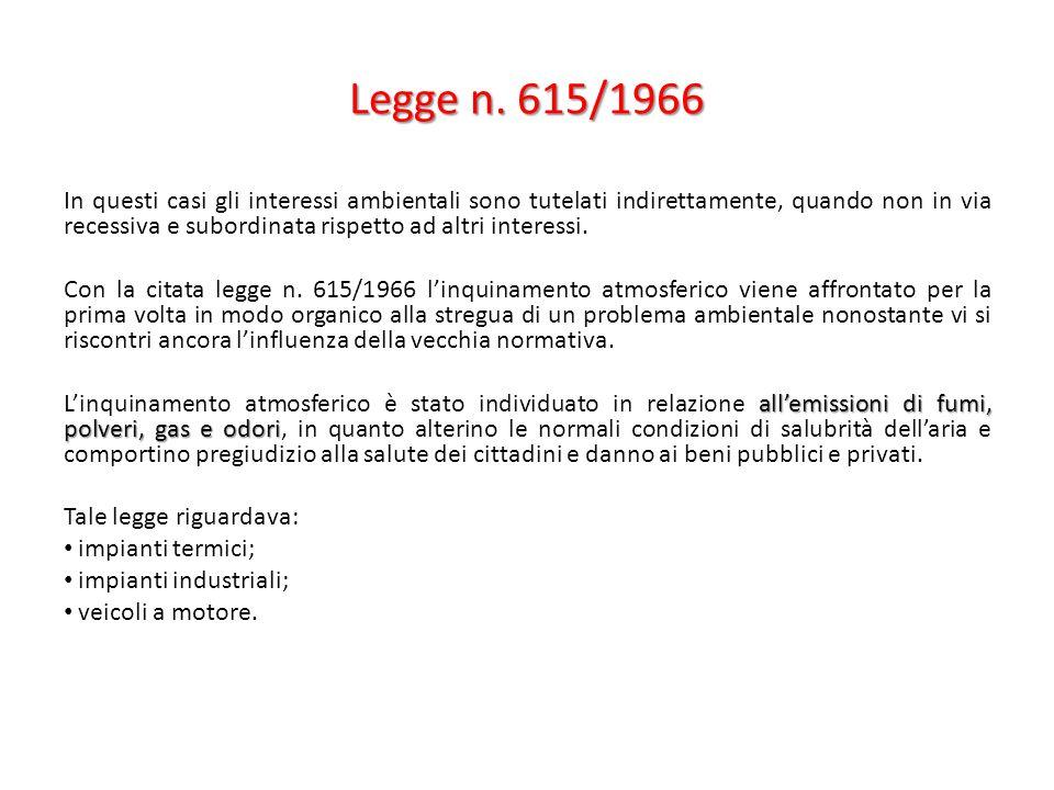 Legge n. 615/1966