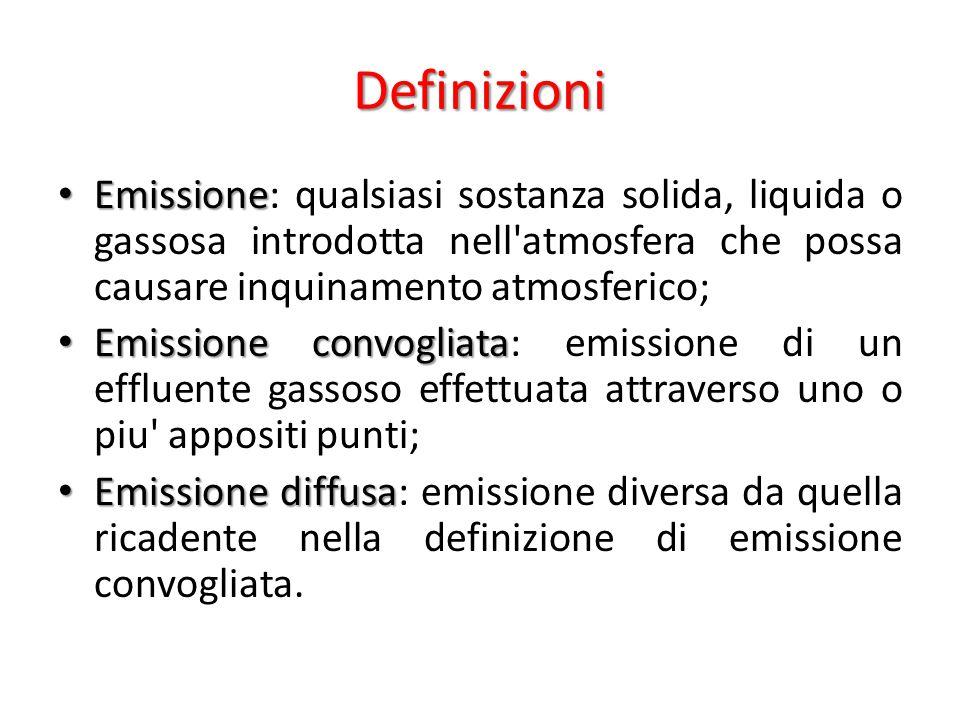 Definizioni Emissione: qualsiasi sostanza solida, liquida o gassosa introdotta nell atmosfera che possa causare inquinamento atmosferico;