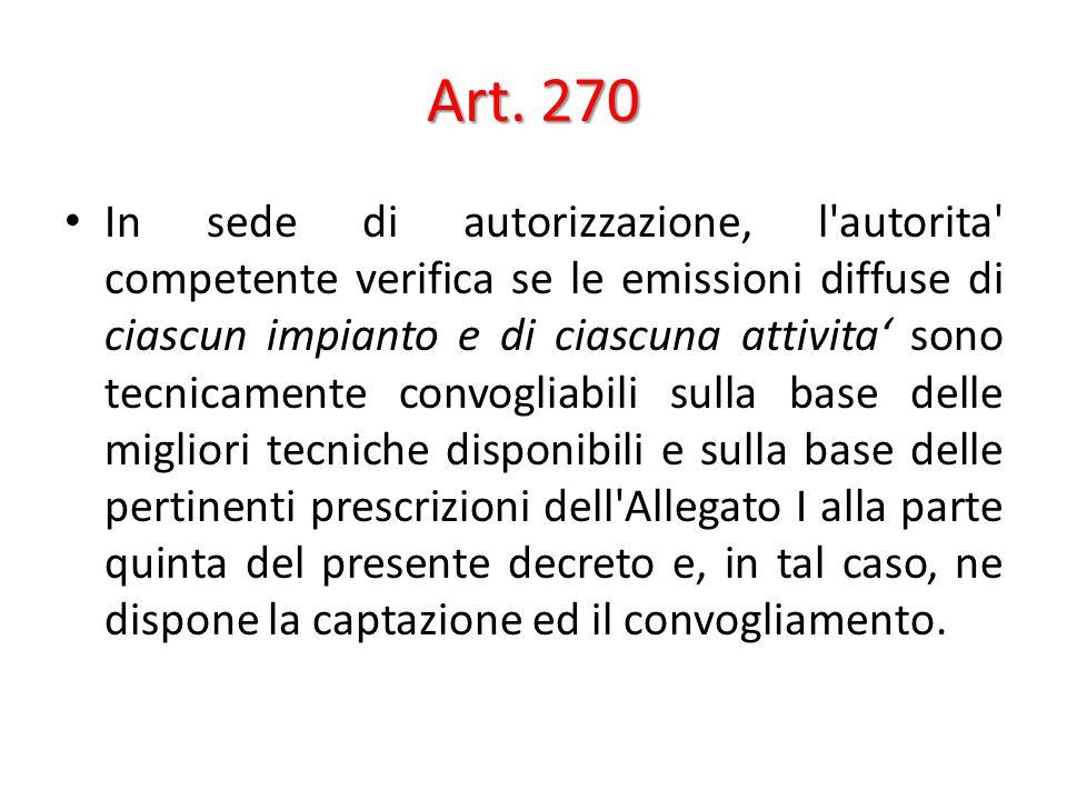 Art. 270