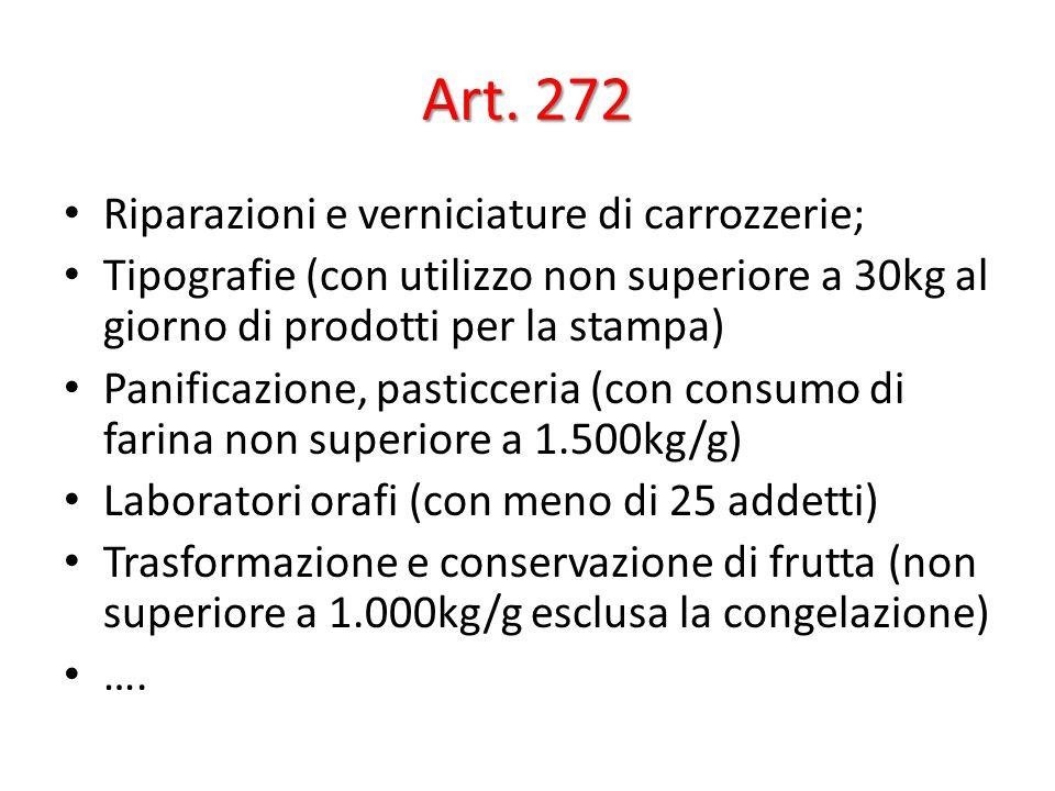 Art. 272 Riparazioni e verniciature di carrozzerie;