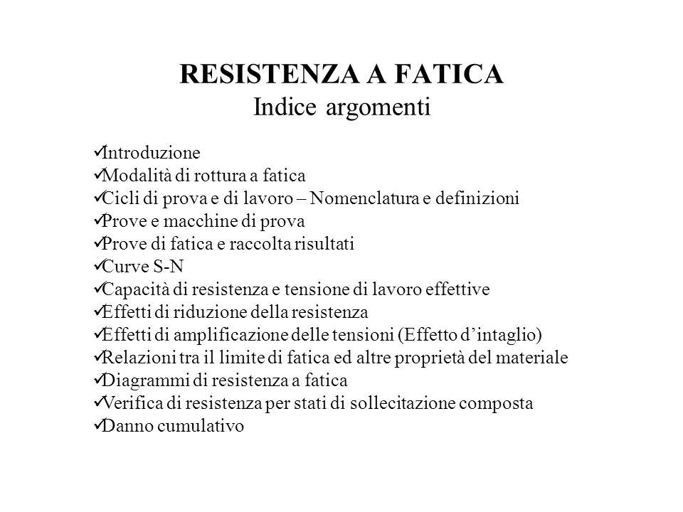 RESISTENZA A FATICA Indice argomenti