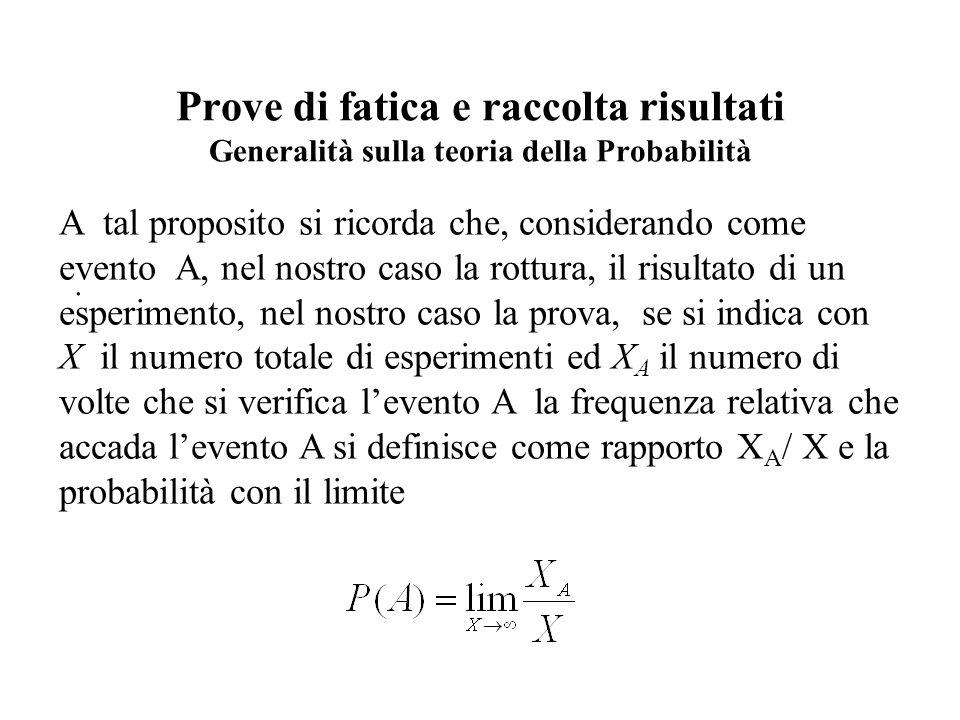 Prove di fatica e raccolta risultati Generalità sulla teoria della Probabilità