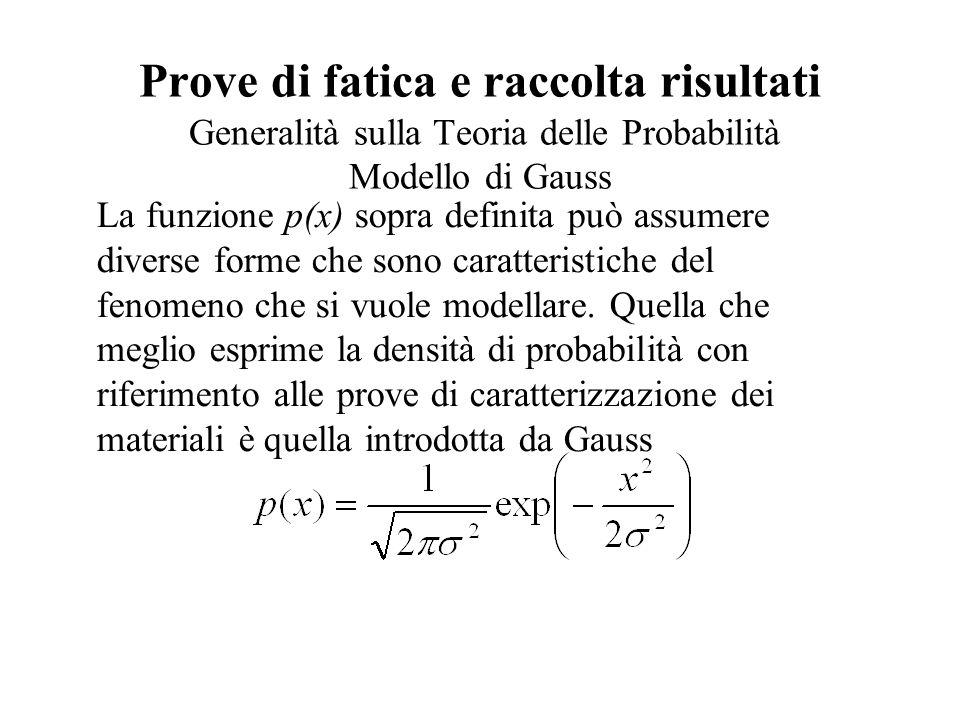 Prove di fatica e raccolta risultati Generalità sulla Teoria delle Probabilità Modello di Gauss