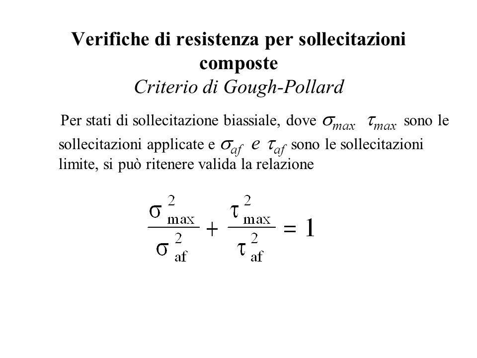 Verifiche di resistenza per sollecitazioni composte Criterio di Gough-Pollard