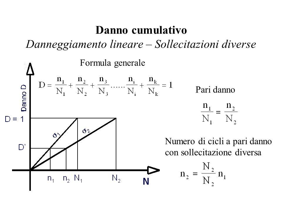 Danno cumulativo Danneggiamento lineare – Sollecitazioni diverse