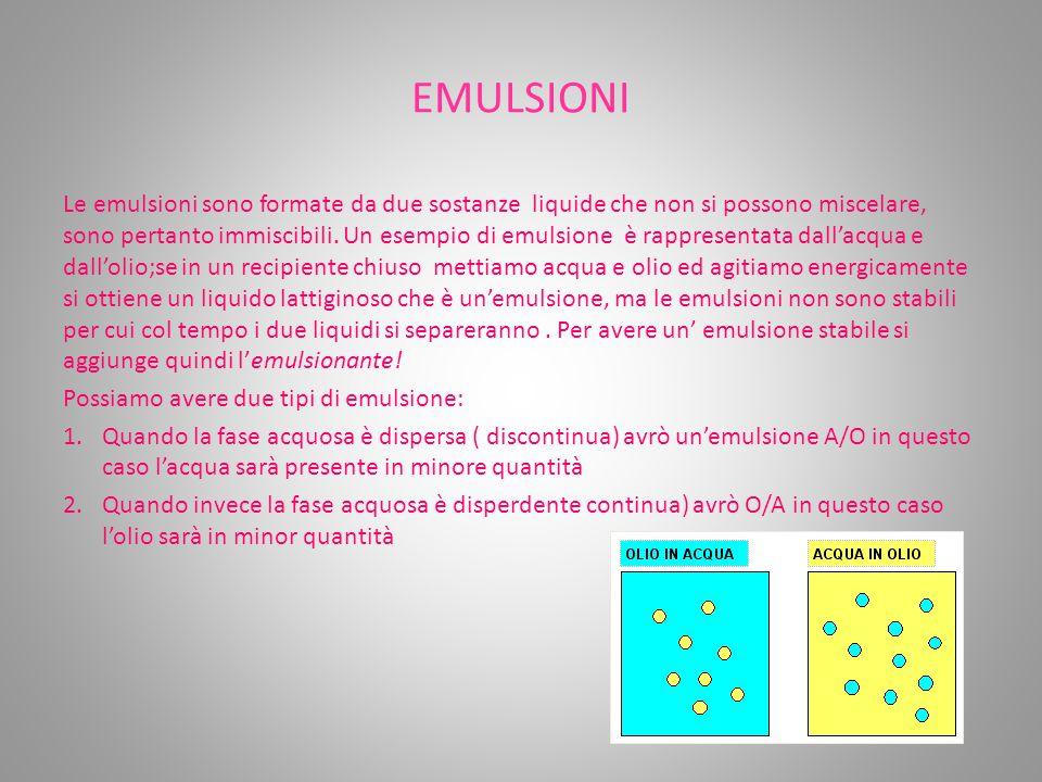 EMULSIONI