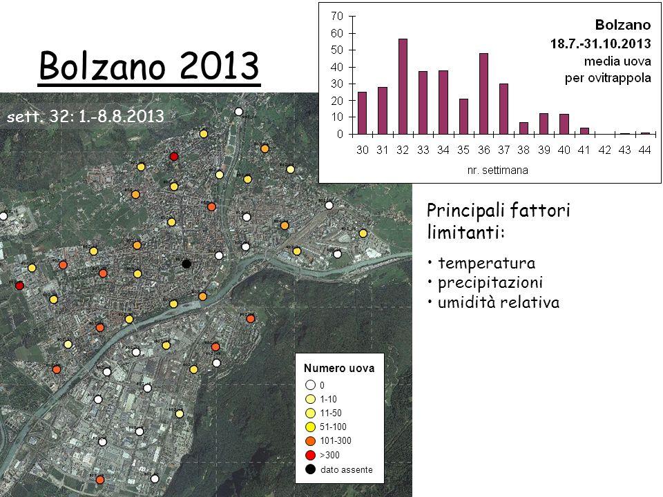 Bolzano 2013 Principali fattori limitanti: sett. 32: 1.-8.8.2013
