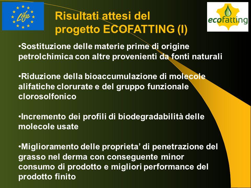 Risultati attesi del progetto ECOFATTING (I)