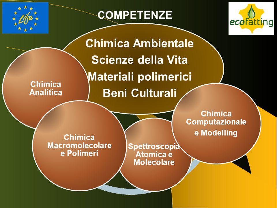 Chimica Ambientale Scienze della Vita Materiali polimerici