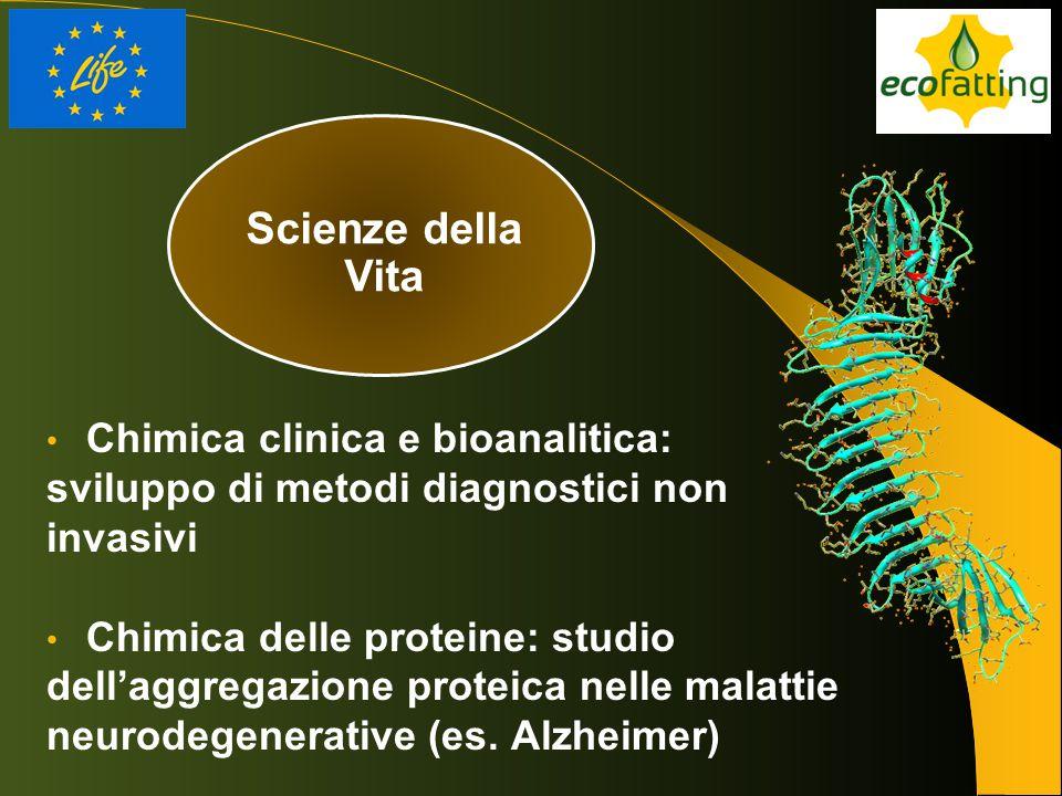 Scienze della Vita Chimica clinica e bioanalitica: sviluppo di metodi diagnostici non invasivi.