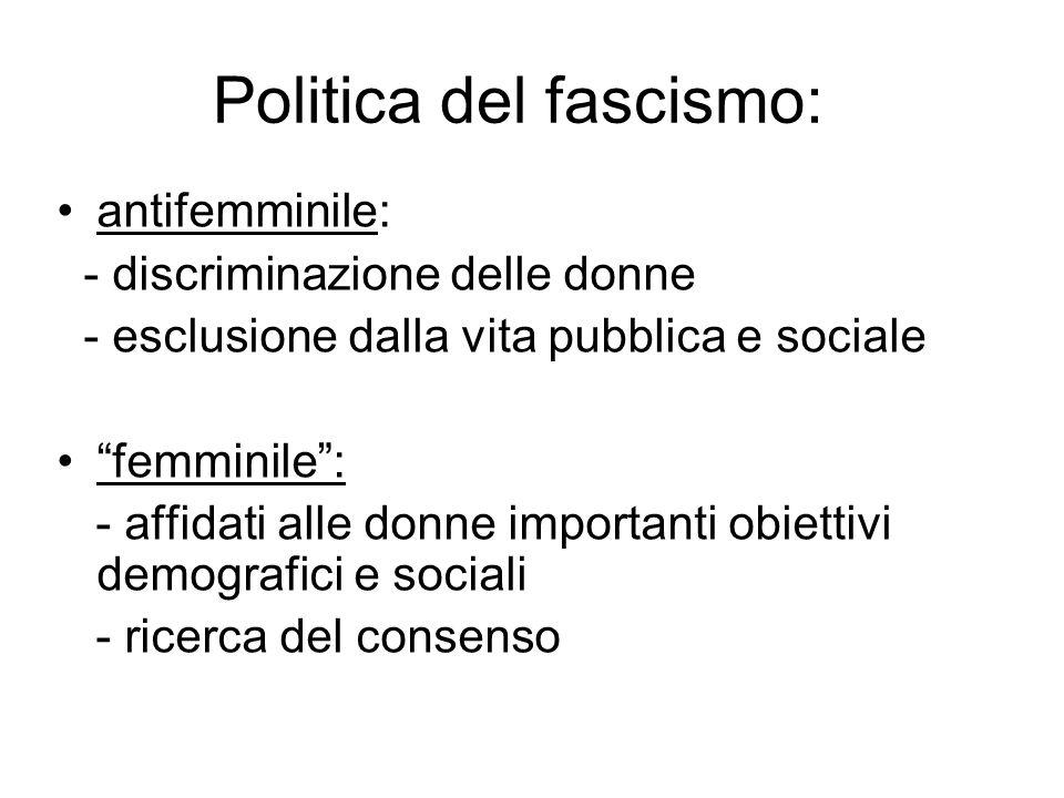 Politica del fascismo: