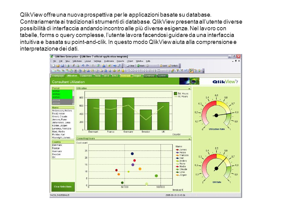 QlikView offre una nuova prospettiva per le applicazioni basate su database.