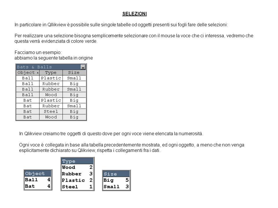 SELEZIONI In particolare in Qllikview è possibile sulle singole tabelle od oggetti presenti sui fogli fare delle selezioni: