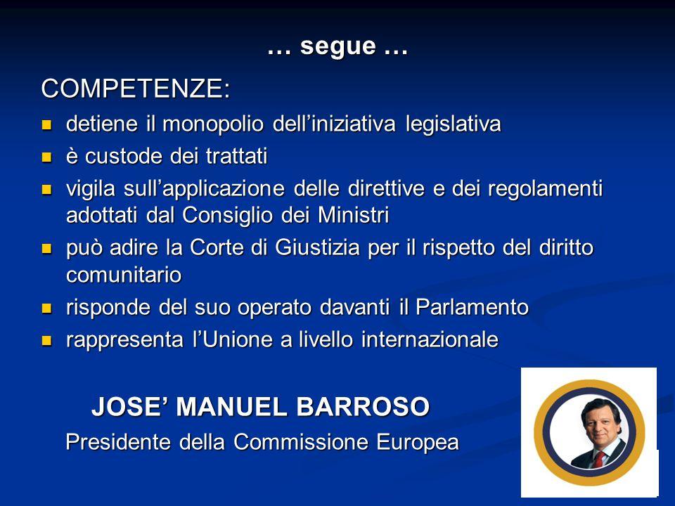 … segue … COMPETENZE: JOSE' MANUEL BARROSO