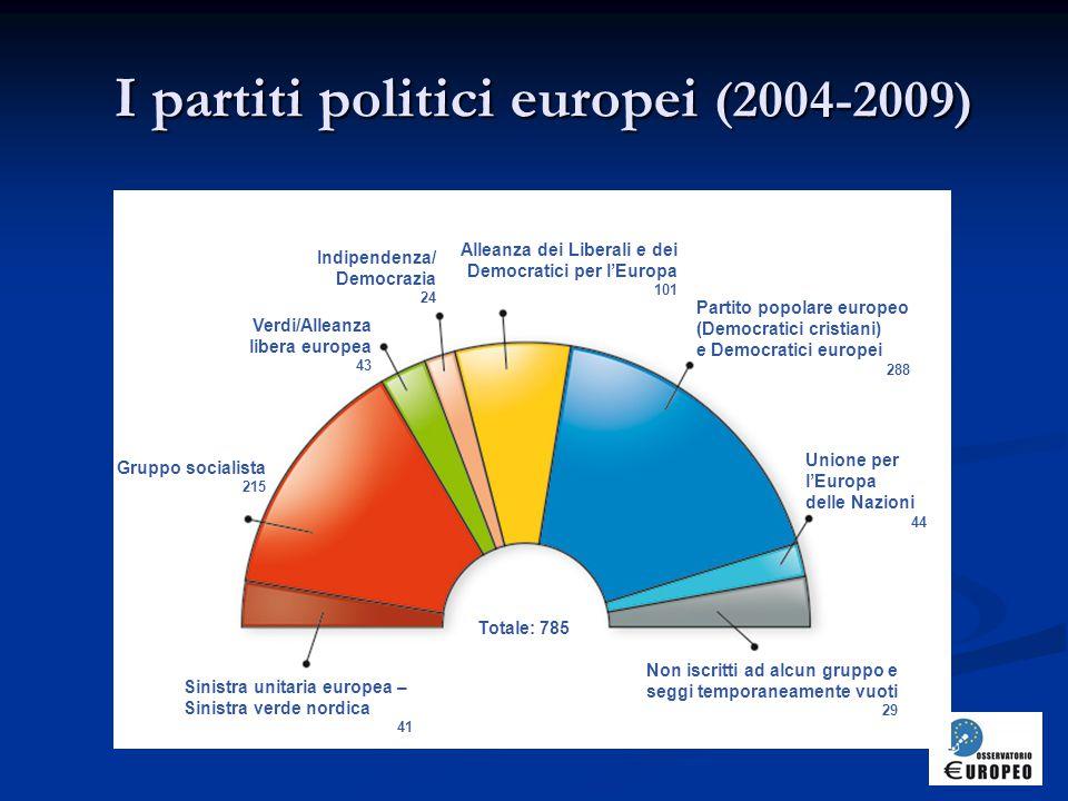 I partiti politici europei (2004-2009)