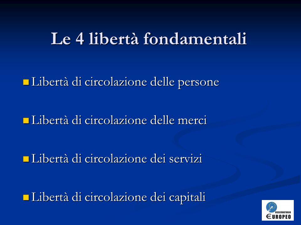 Le 4 libertà fondamentali