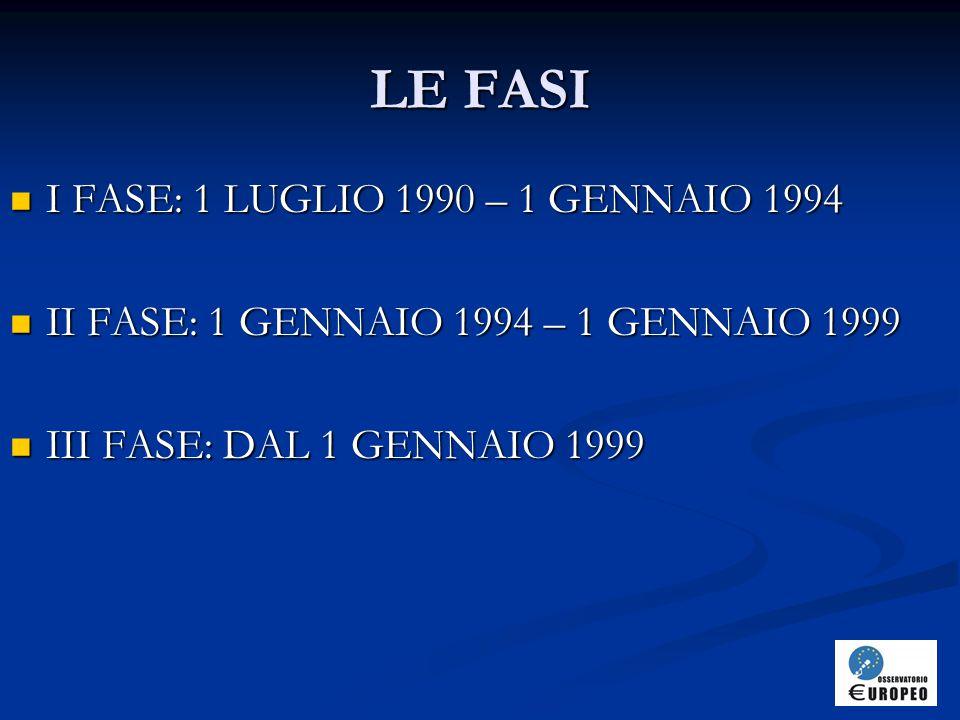 LE FASI I FASE: 1 LUGLIO 1990 – 1 GENNAIO 1994