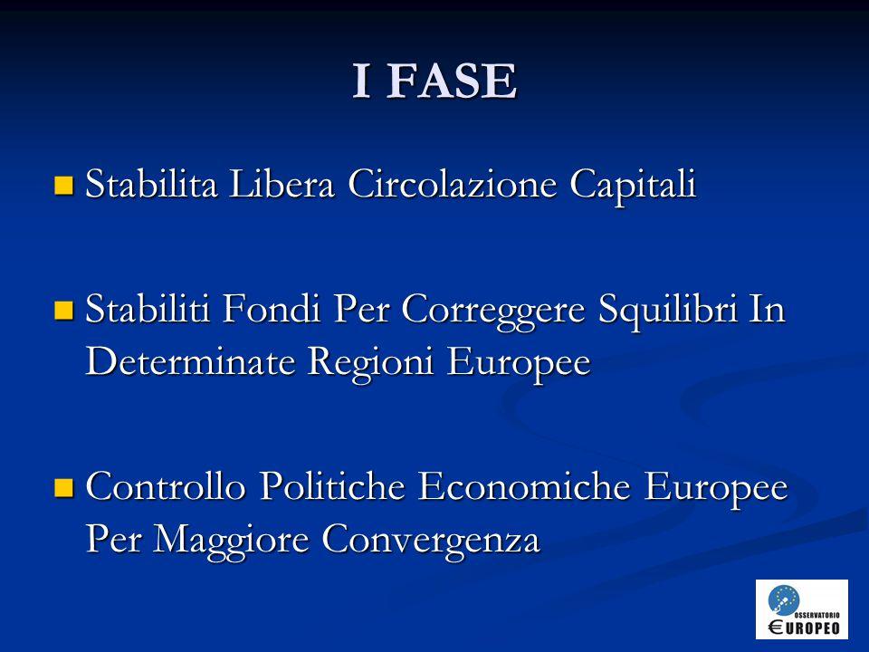 I FASE Stabilita Libera Circolazione Capitali