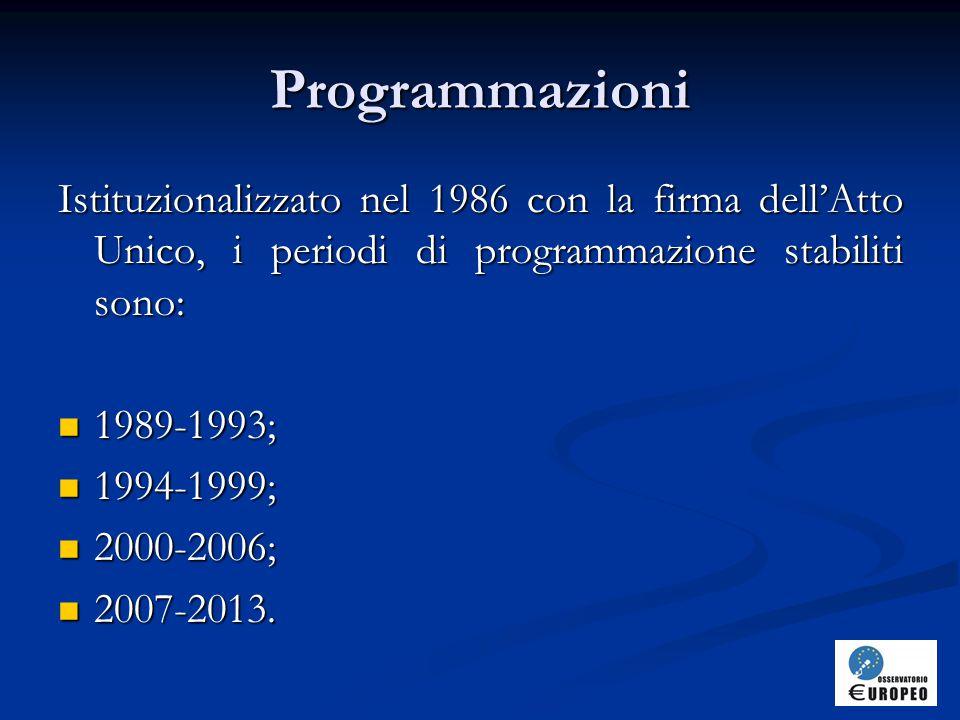 Programmazioni Istituzionalizzato nel 1986 con la firma dell'Atto Unico, i periodi di programmazione stabiliti sono: